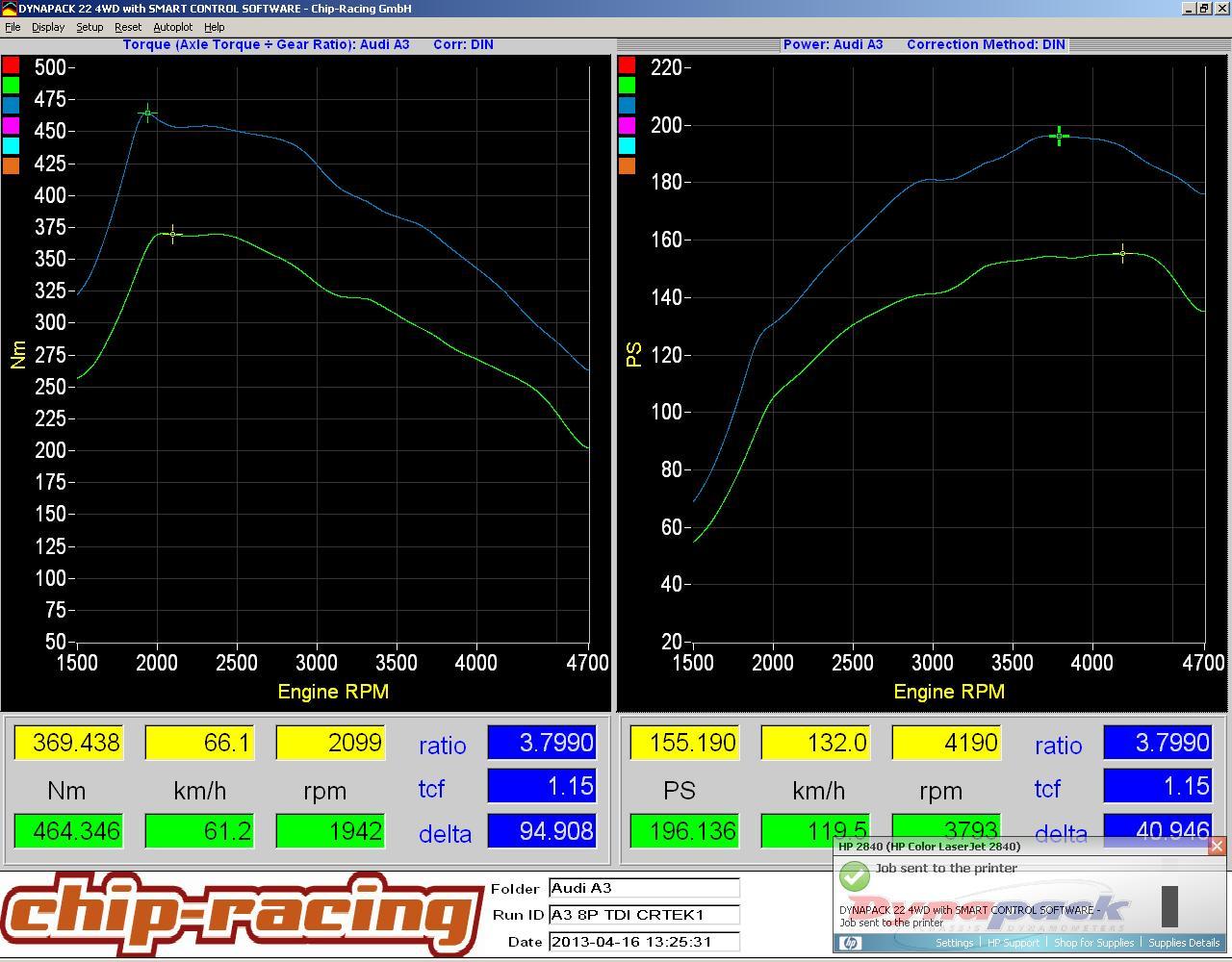 Audi A3 TDI Tuning: CRTEK1 for 2.0TDI