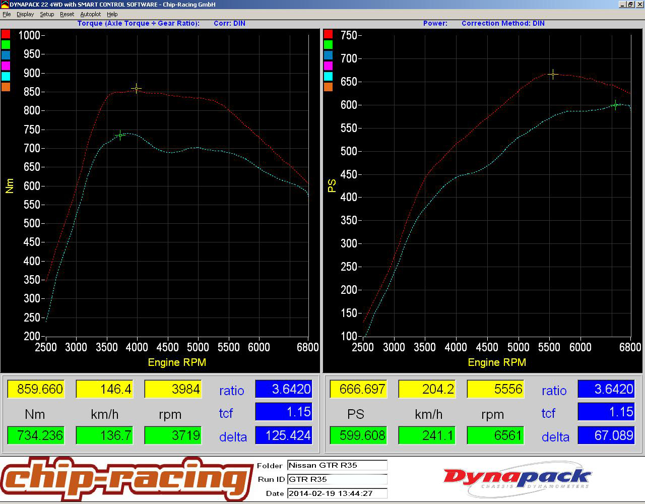 Chip-Racing Nissan GTR Tuning: CRTEK1.5